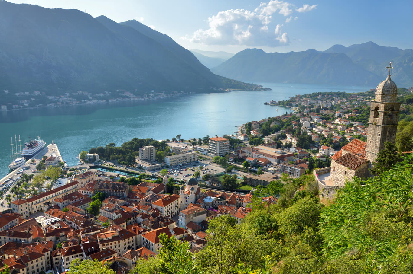 Черногория – что нужно знать туристу